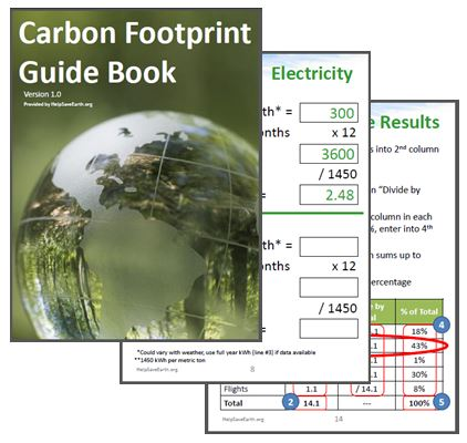 Every environmentalist must calculate their personal carbon footprint